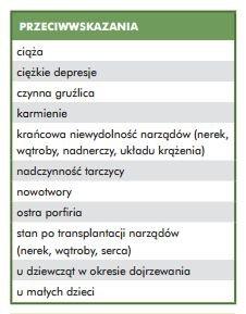 Dieta dr Dąbrowskiej a karmienie piersią i ciąża.